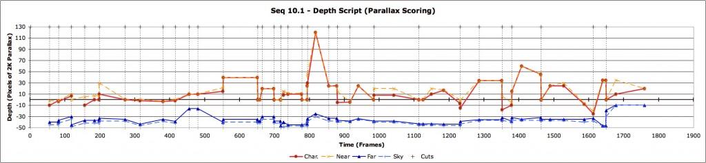 seq_10_1_depth_script_050109